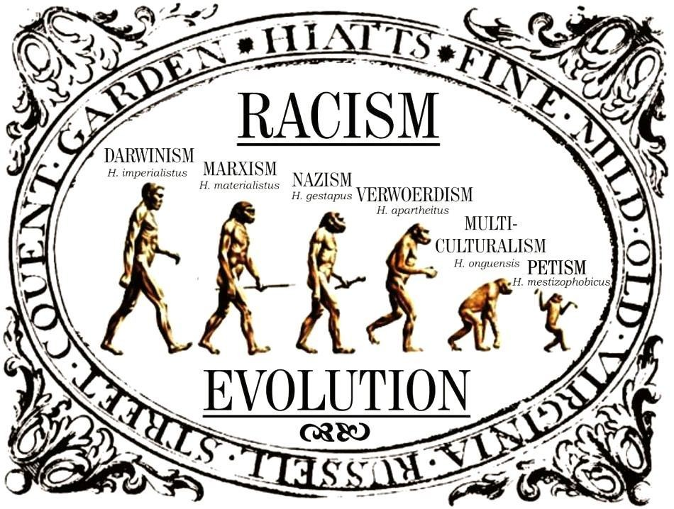 racism_evolution